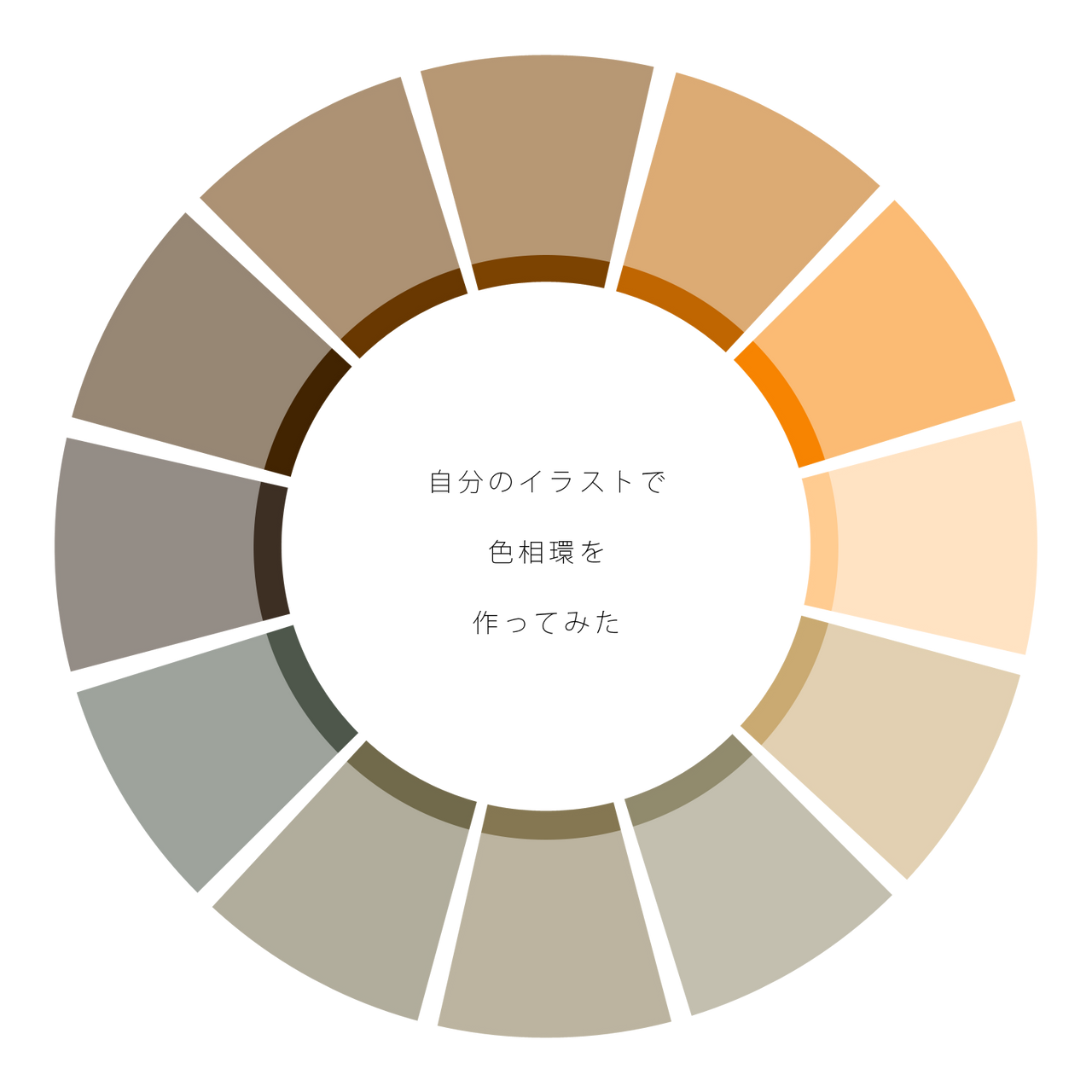 Earthy Colors earth tones color wheel meme (blank)mahohaku on deviantart