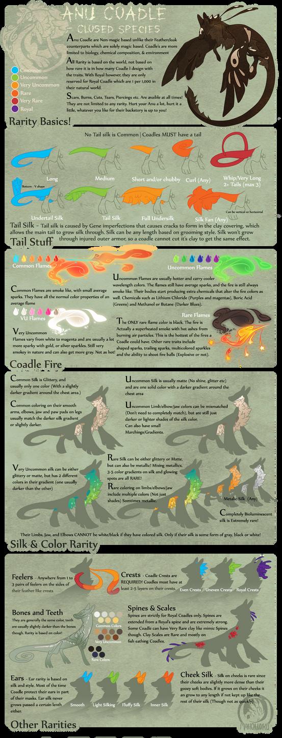 Anu Coadle - Rarity Guide by GentleLark