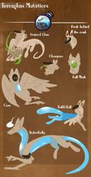 All Species - Terraglass Traits by GentleLark