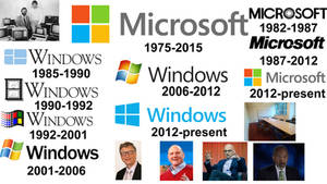 Microsoft 40th Anniversary Wallpaper by 987computer