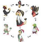 _-Pokemon fusion2-_