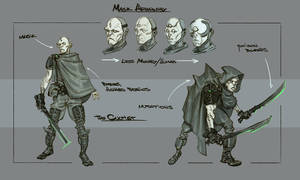 Masks and Hierarchy