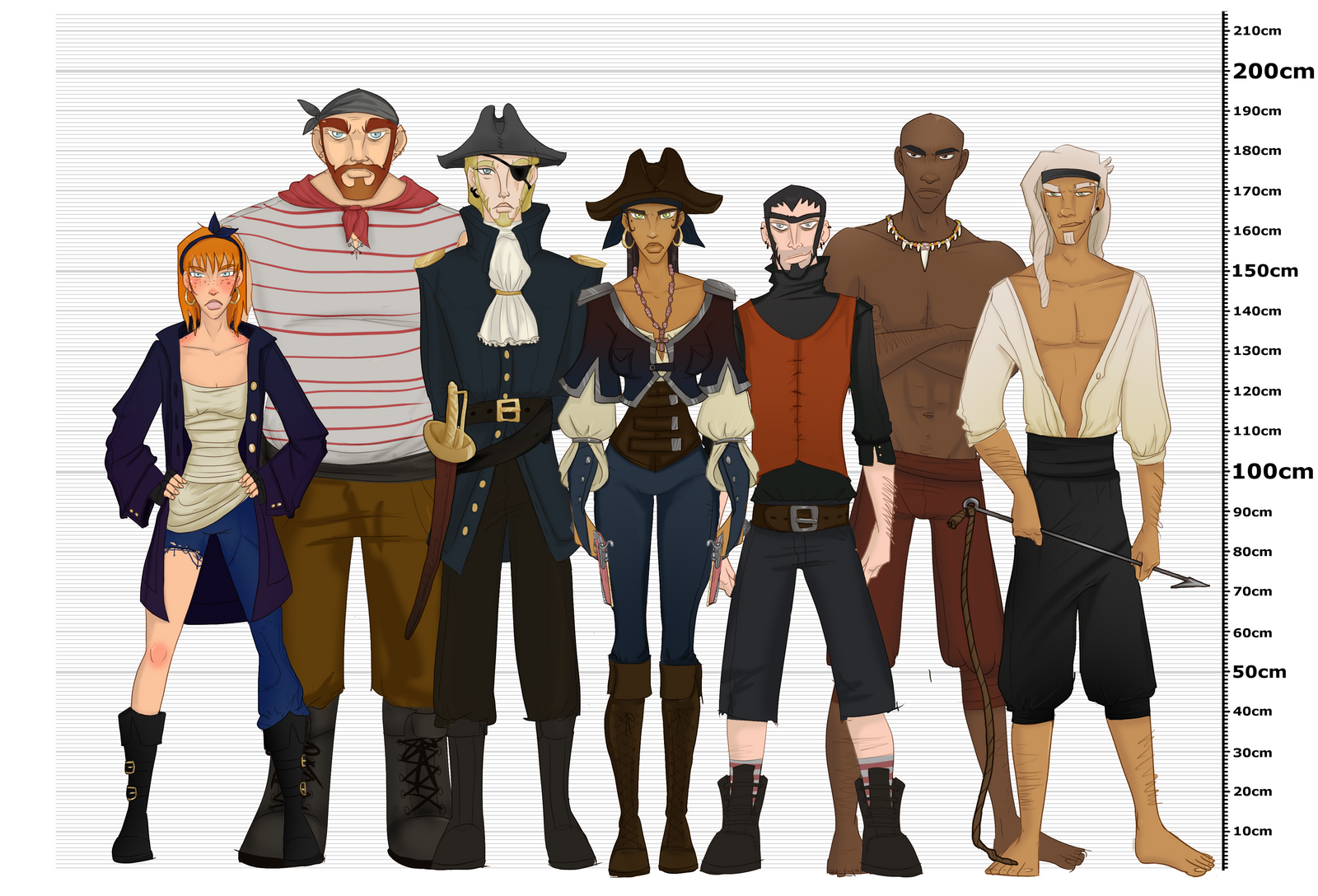 Height Chart by MsRaggaMuffin