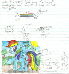 Evidence of Rainbow Dash by MegaFatNerd
