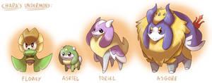 Chara's Undermon Team