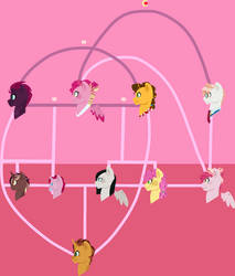 Rickyverse Next Gen - Pinkie's Family