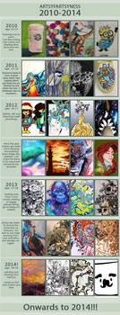 2010-2014 Improvement Meme by artsyfartsyness