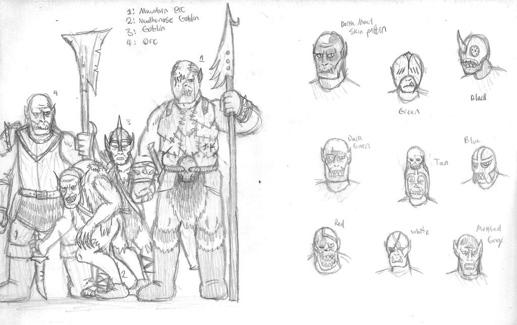 Foul Race Hunters and Orc Faces