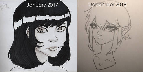About 2 years of very sporadic improvement.
