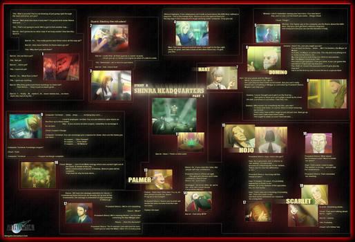 FF7 EVENT9- SHINRA INC PART1