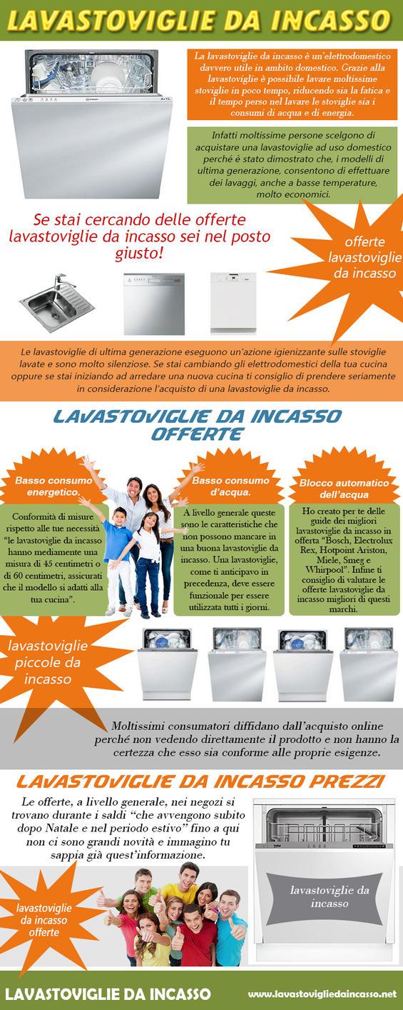 lavastoviglie da incasso prezzi by incassoprezzi on DeviantArt