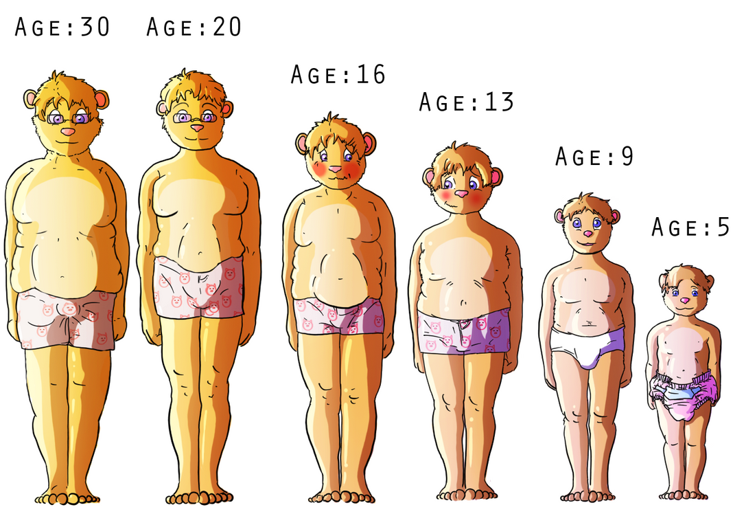 age progression Boo's AR/Age progression sheet by iakhot ...