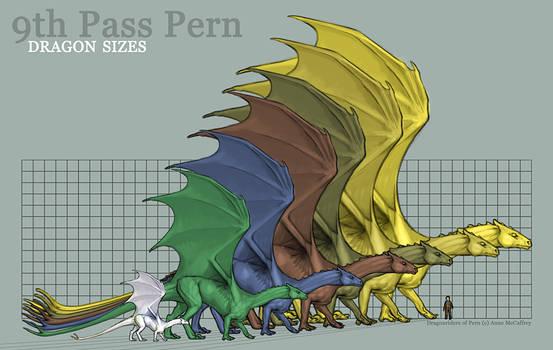Pern Dragon Size Chart