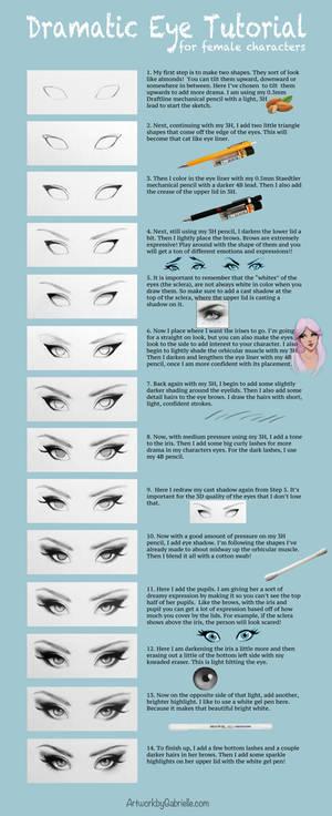 Female Eyes Tutorial