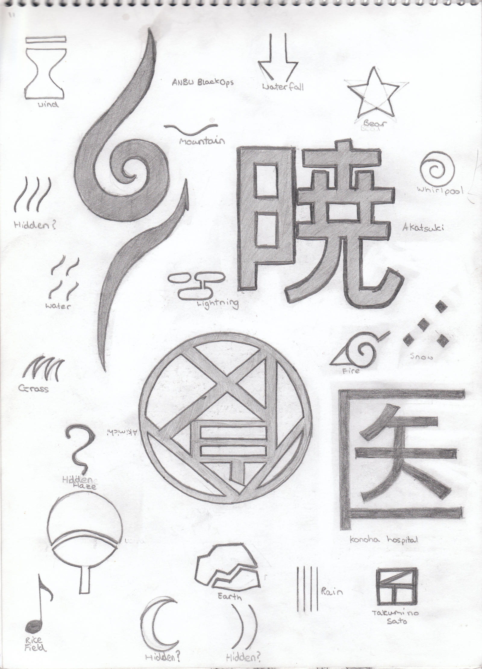 how to draw naruto headband symbols