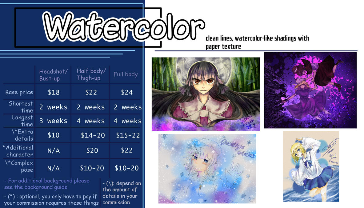 [Commission info] Watercolor type by tinkatiranor