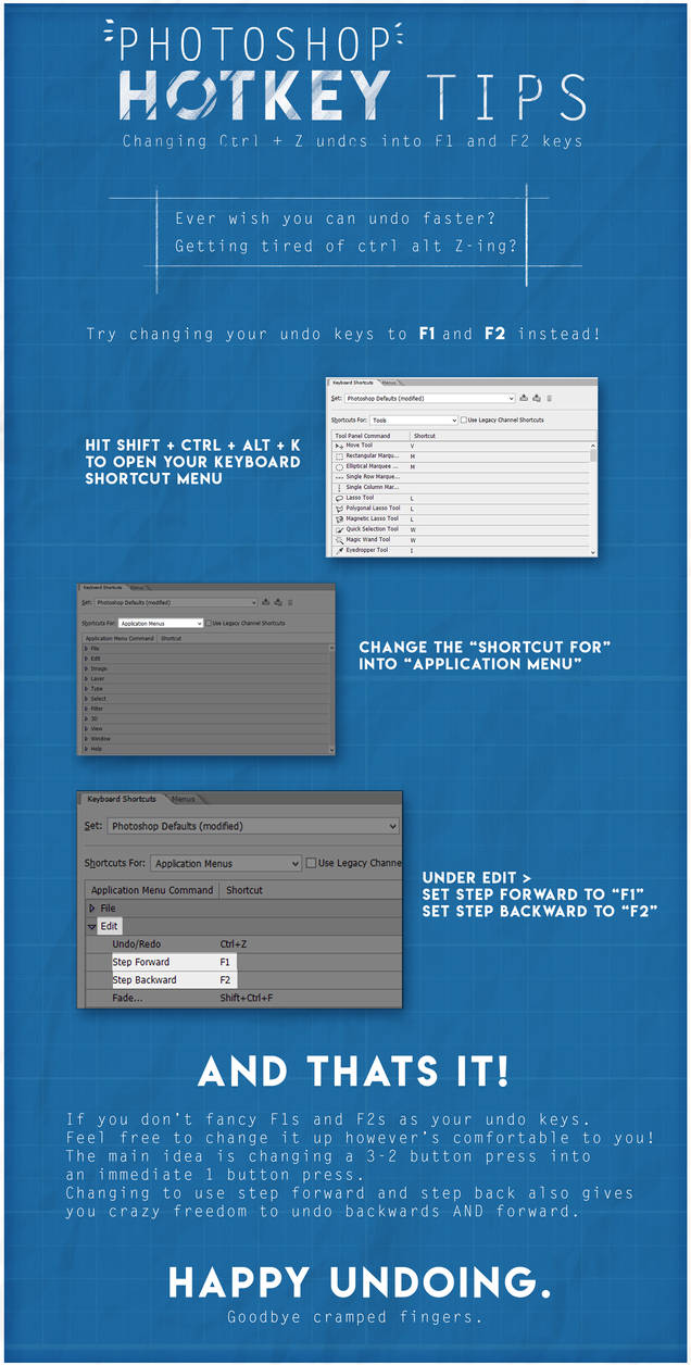 Photoshop tips: Undo keys as F1s and F2s by InkyTophat