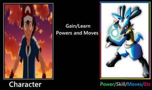 Ash gains Aura Manipulation