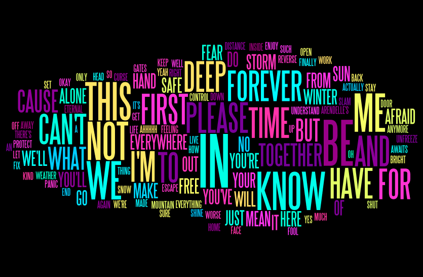 For the First Time in Forever (Reprise) by bri5636