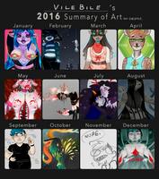 2016 Summary of Art by VileBile