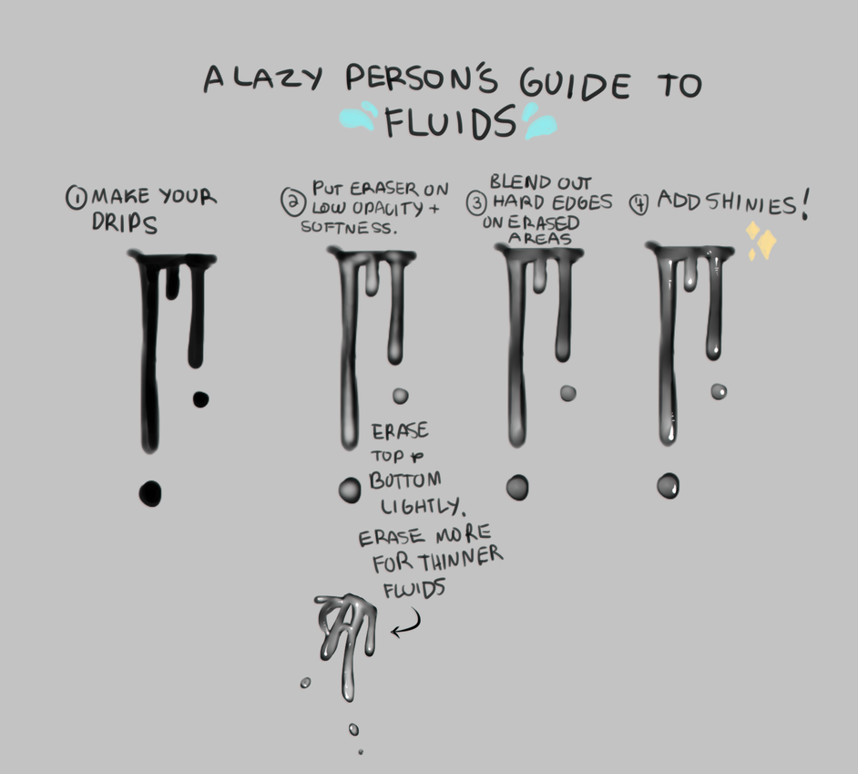 Fluid tutorial by VileBile
