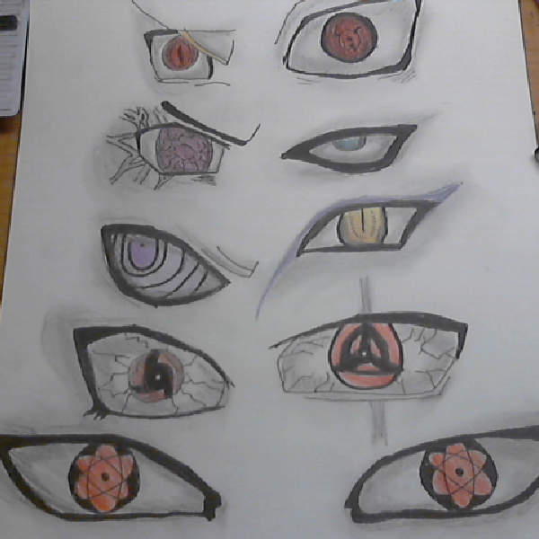 Naruto Eyes By DEATHACHEMIST
