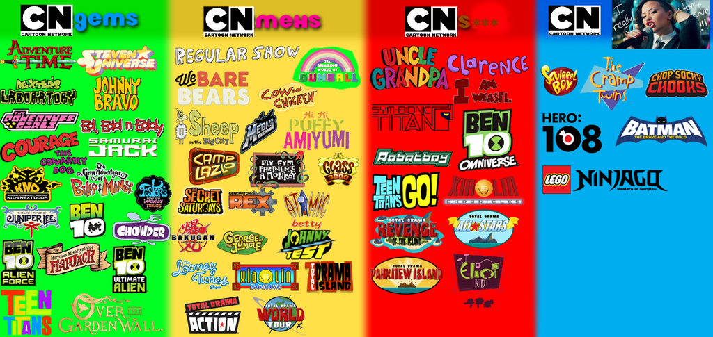 Cartoon network old shows from the 90s pictures to pin on for Classic house list 90s
