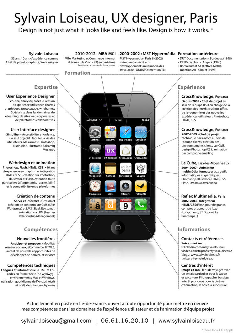 iphone creative resume by sylvainloiseau on deviantart