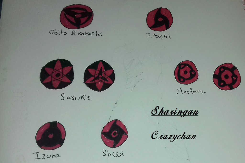 Fanart Naruto - Sharingan by CrazychanAreea