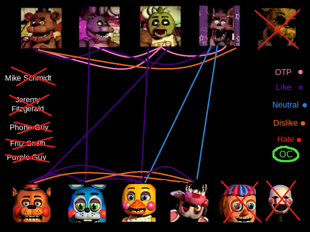 fnaf_shipping_meme_by_rainbowthefox d8css69 fnaf shipping meme by rainbowthefox on deviantart