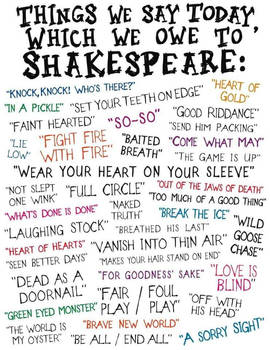 Owed to Shakespeare