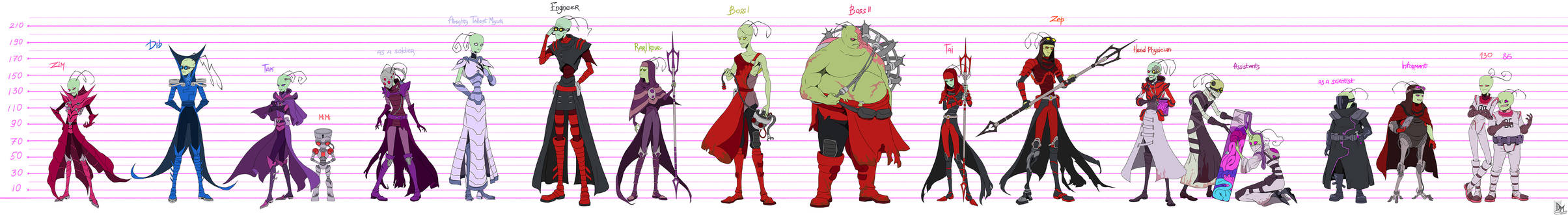 Invader Dib characters