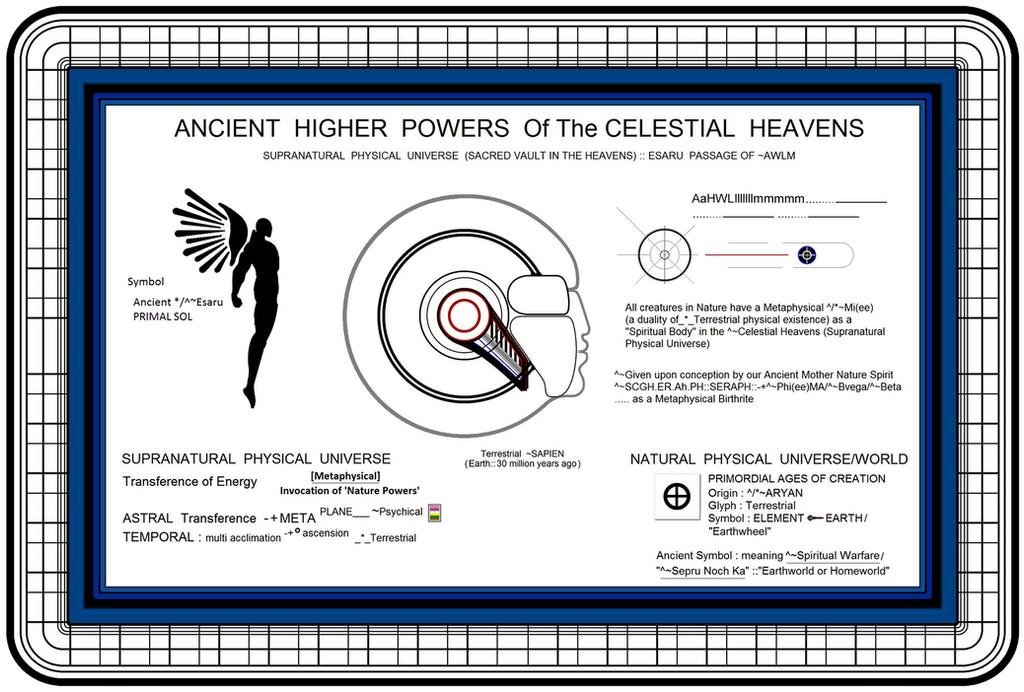 Alt Underworld O Ancient Mother Nature Spirit By Skyekhan On
