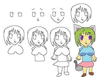 How to Draw: Raku-chan by Nyanyandesu