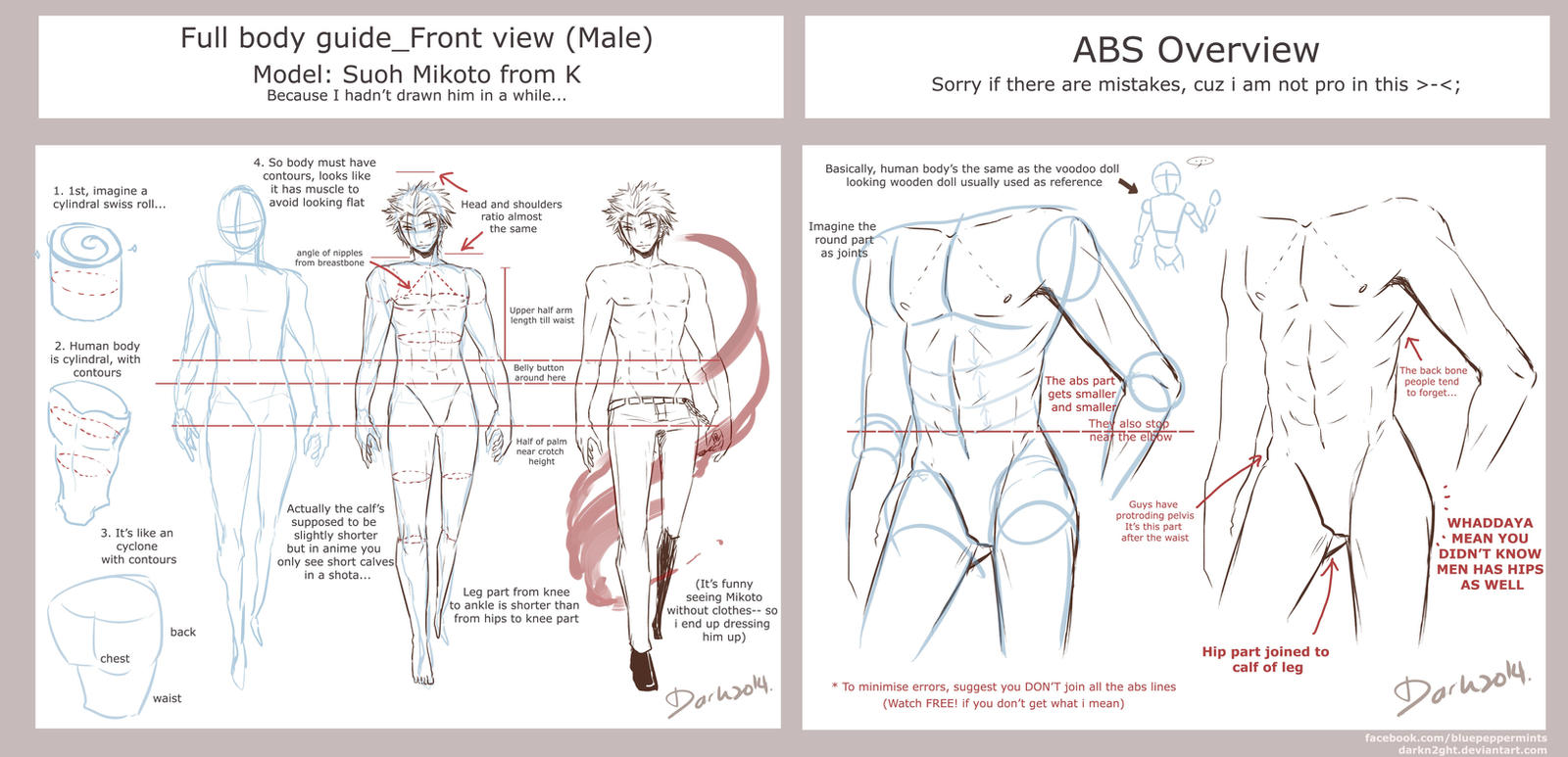 Abs And Full Body Guide For Male Tutorial By Darkn2ght On
