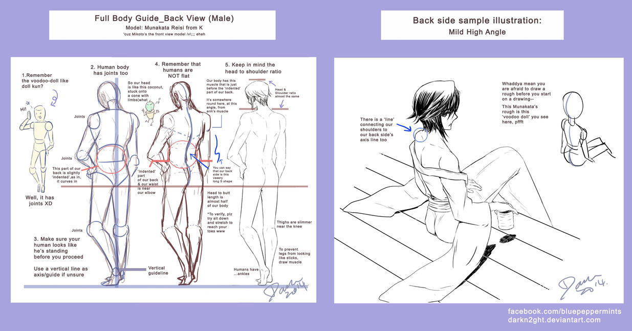 Basic Back Side Tutorial for Male by darkn2ght