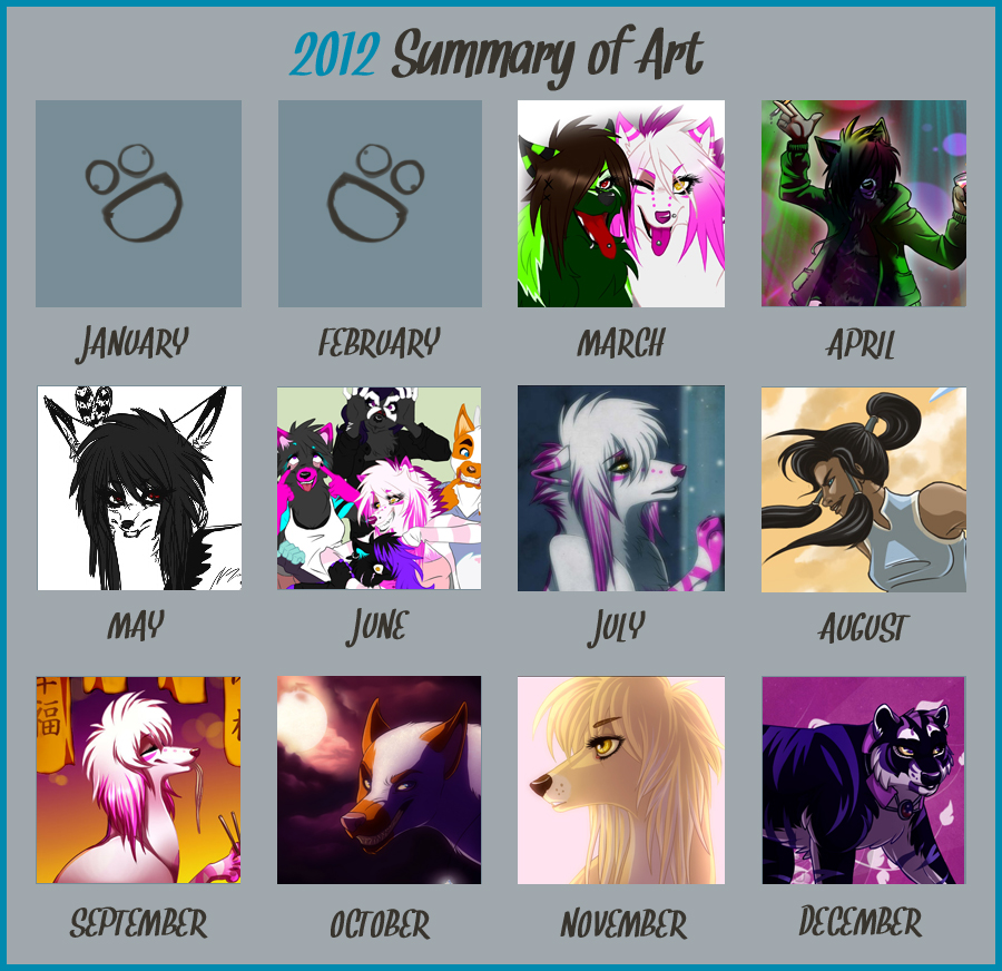2012 Summary Of Art Meme. by SodaButtles