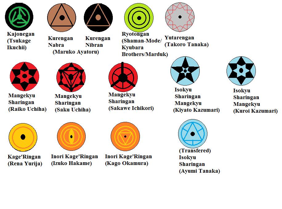 naruto anime jutsu list: Naruto Shippuden: OC Dou-Jutsus By MRC-MRGNSTRN On DeviantArt
