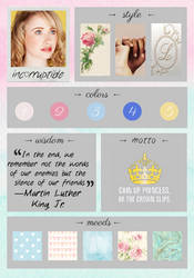 Inspiration Board for Zoo by ficklegoddess