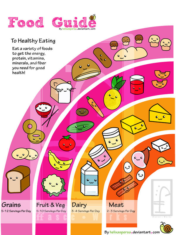 Canada Food Guide Healthy Check Mark Symbol