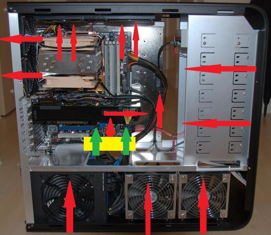 Case Fan: Pc Case Fan Airflow Direction
