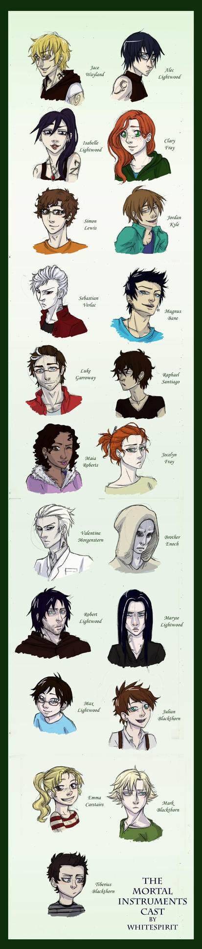 Character Chart - The Mortal Intruments by whitespirit