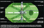 Romulan Engine Interior Star Trek the Magazine