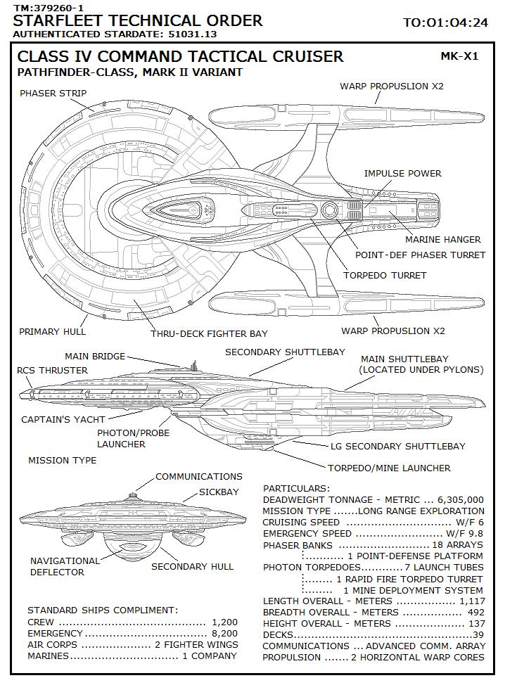 ST: DTR Starfleet Technical Order Dunnottar