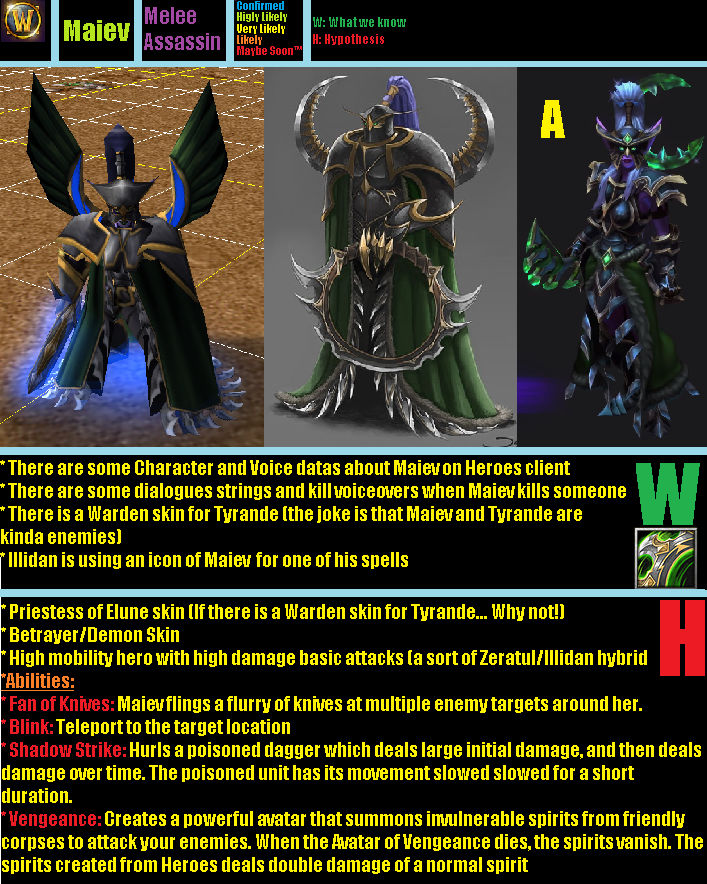 Heroes Of The Storm Theorycraft Maiev By Defilerrulez91 On Deviantart Collection of guides posted on heroeshearth.com. heroes of the storm theorycraft maiev