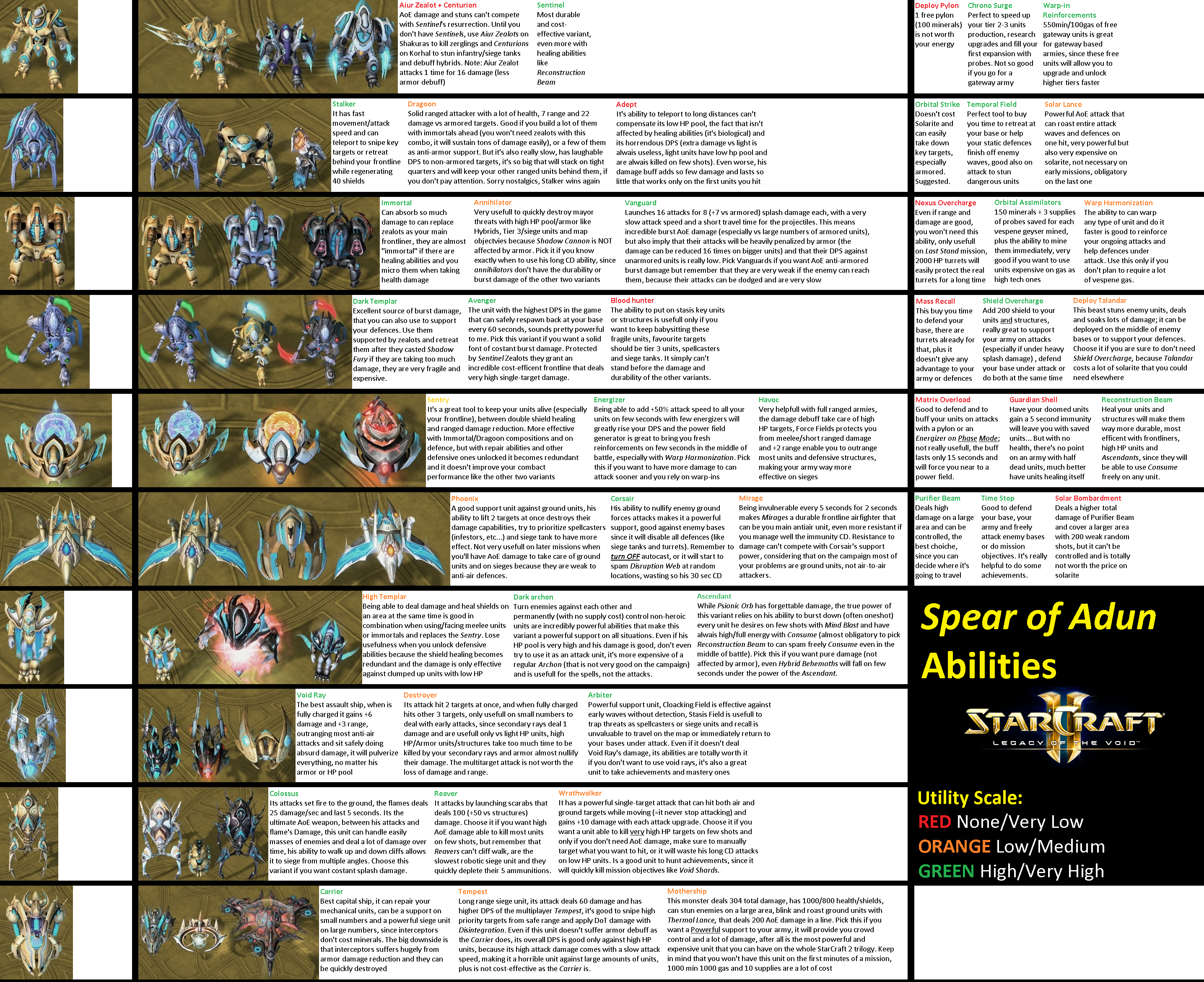 SC2 Legacy of the Void Campaign Tech Guide Brutal by