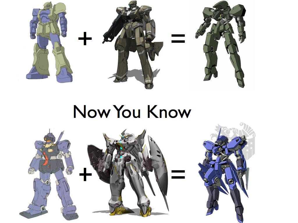 Gundam + Aldnoa zero by 635k