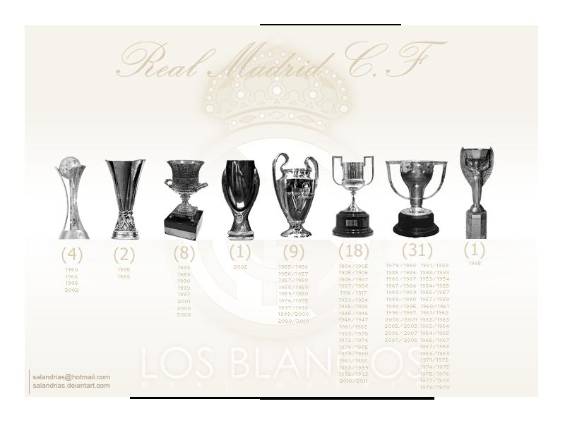 Real Madrid By Salandrias On Deviantart