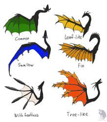 Dragon wings types