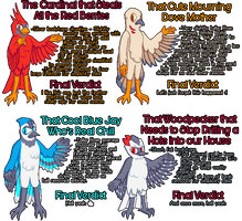 Character Design Practice Birbs by SugarySweetSprites